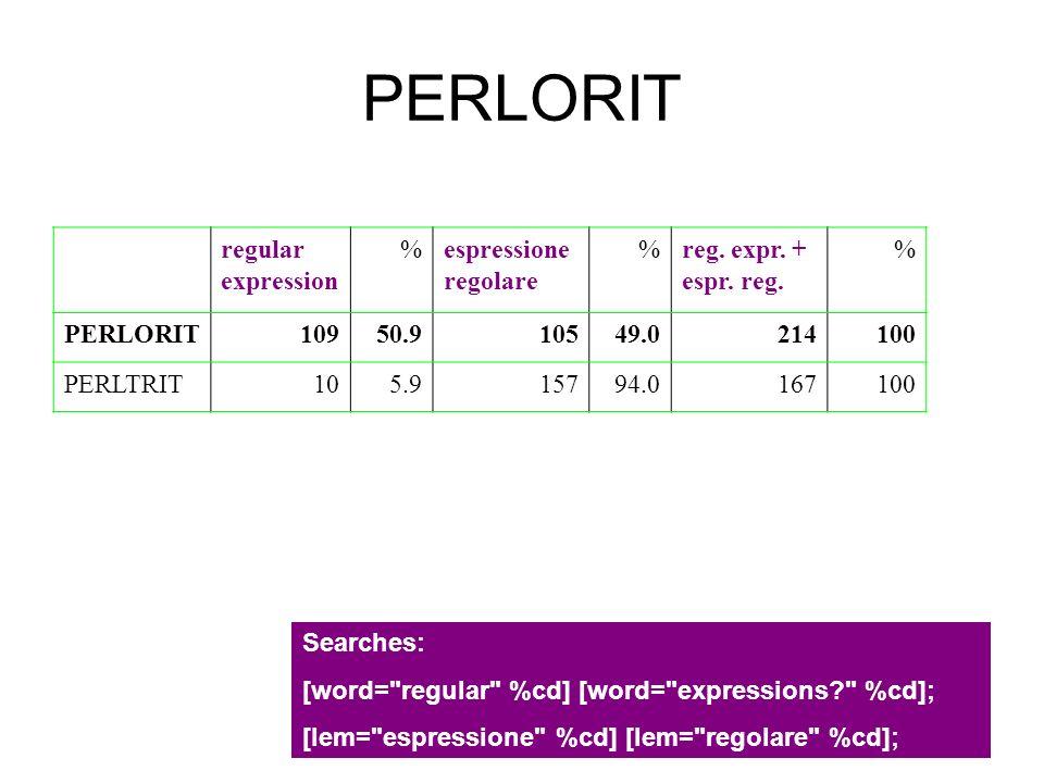 PERLORIT regular expression % espressione regolare