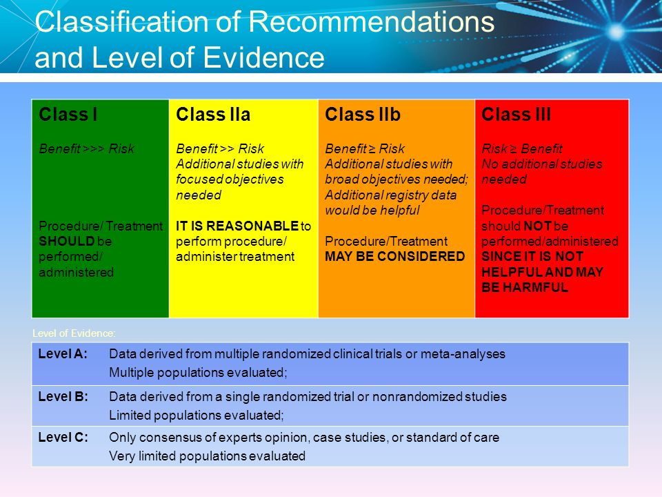 Classification of Recommendations and Level of Evidence