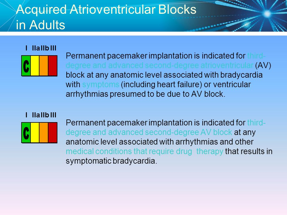 Acquired Atrioventricular Blocks in Adults