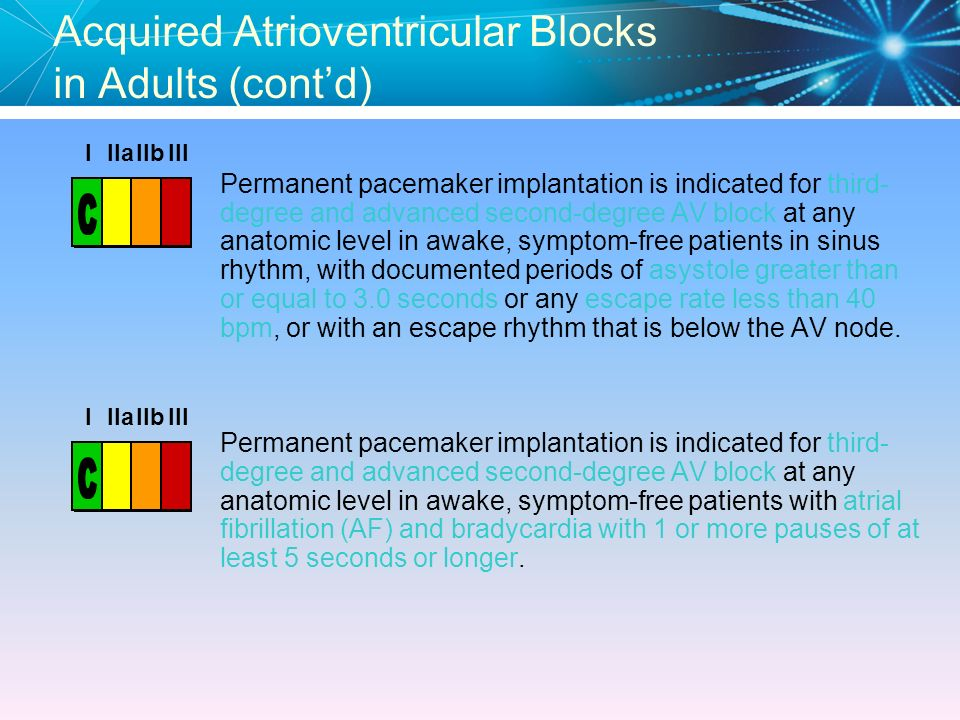 Acquired Atrioventricular Blocks in Adults (cont'd)