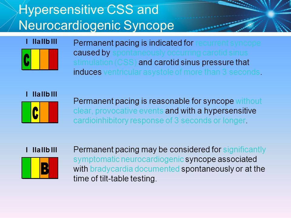 Hypersensitive CSS and Neurocardiogenic Syncope