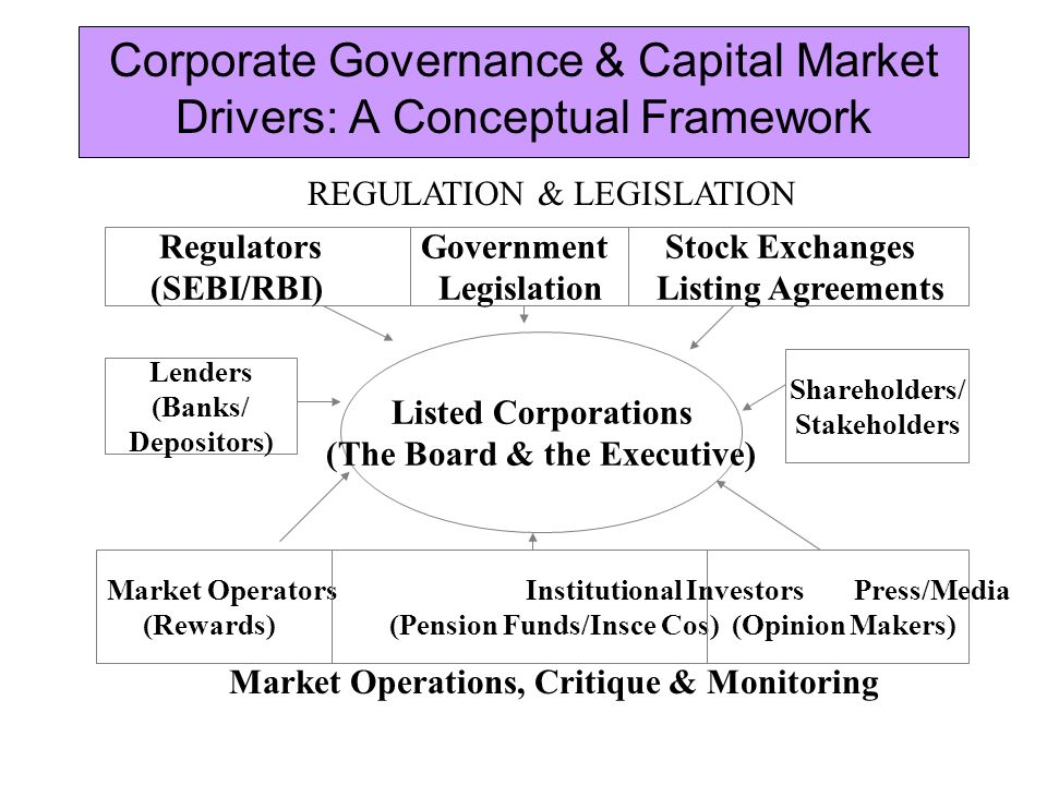 corporate governance on stock market in Even before this stock split, google was viewed by some as the new york yankees of tech stocks: the proverbial evil empire this move is the equivalent of making the death star fully operational.
