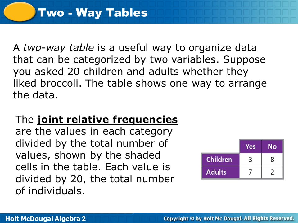 how to make one way data table