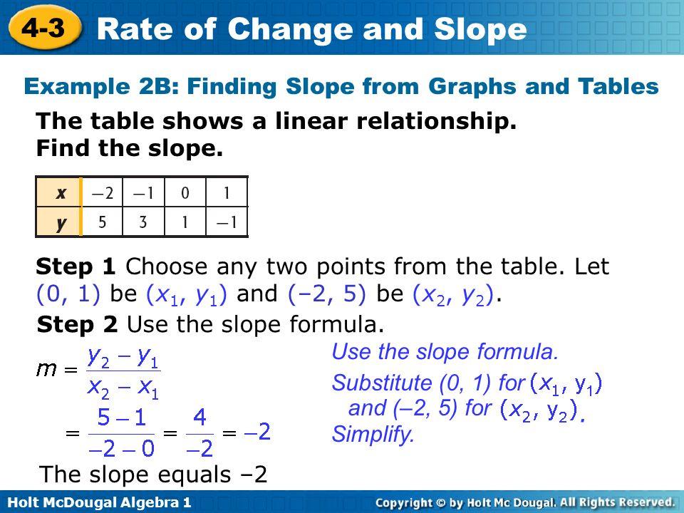 Finding slope worksheet