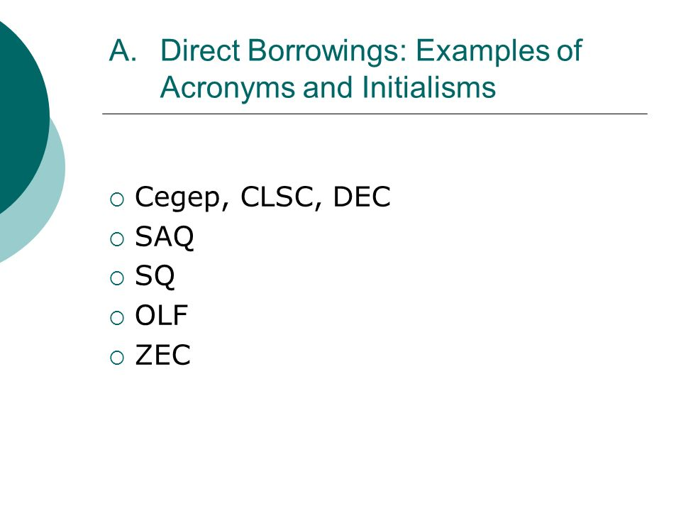 Direct Borrowings: Examples of Acronyms and Initialisms