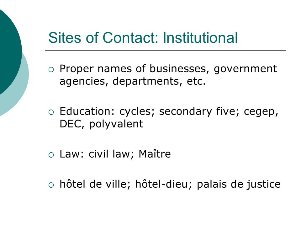Sites of Contact: Institutional