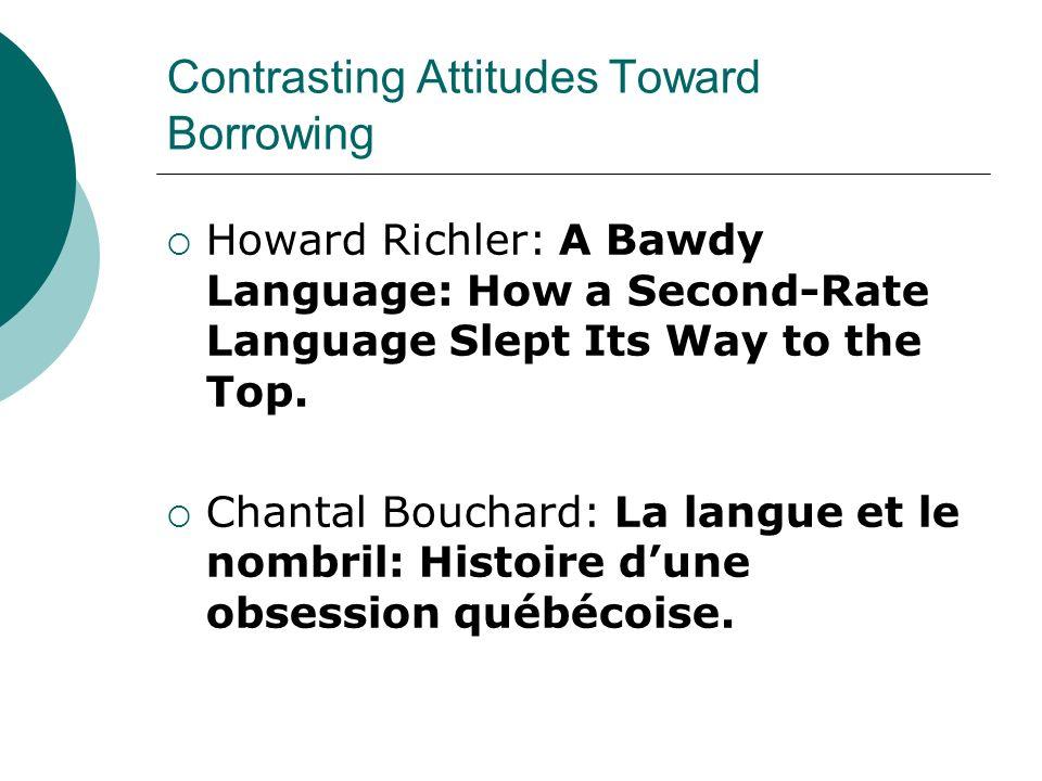 Contrasting Attitudes Toward Borrowing