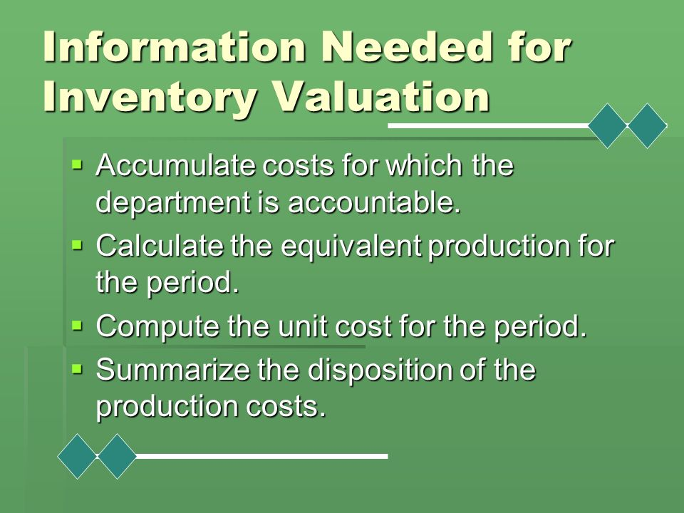 Information Needed for Inventory Valuation