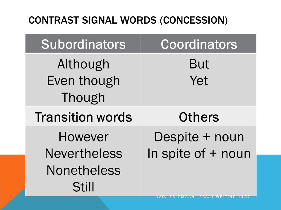 signal words compare contrast essays Compare-contrast essay thesis & topic sentence examples  compare-contrast essay thesis & topic sentence examples  notice the compare/contrast words.