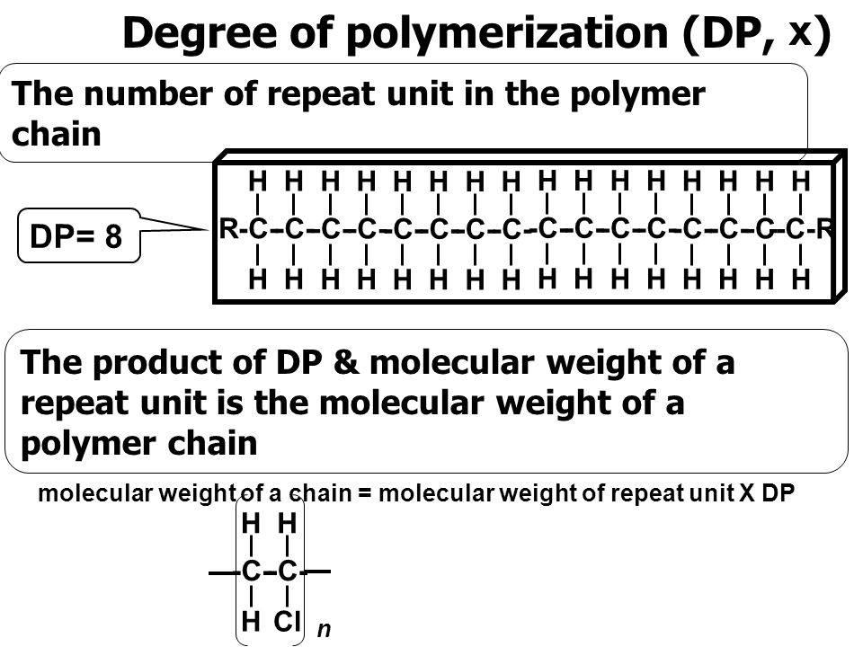 N Molecular Weight Classification of Poly...