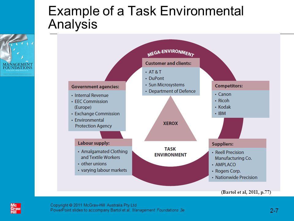 external environment analysis of kiwibank Internal and external environment analysis on the performance of small and medium industries (smes) in indonesia sofyan indris, ina primiana.