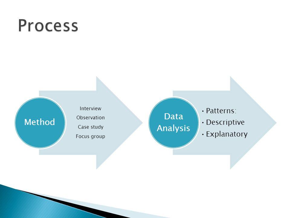 open coding in qualitative research pdf