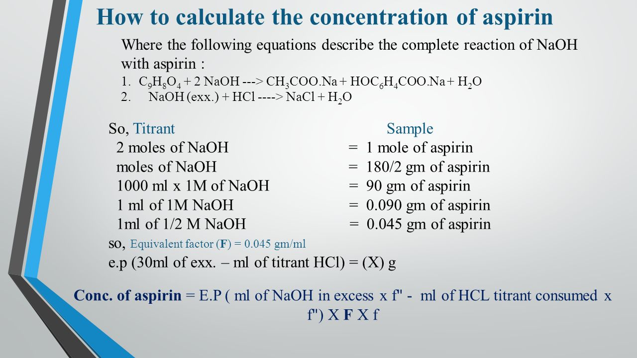 the purity of an aspirin sample Mg/tablet = aspirin in sample (mg/ml) x 20 x 250 equation 6 the aspirin content of the three tablets analysed are given in table 4 table 4.