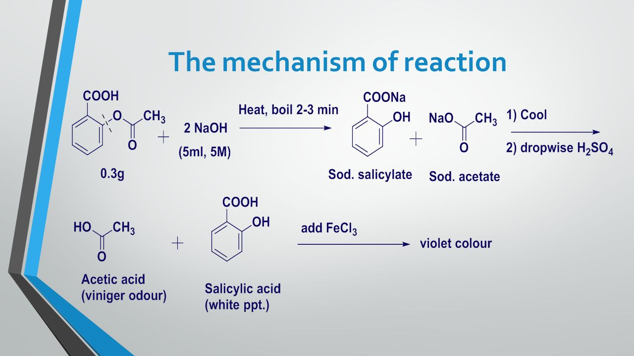 analysis of aspirin spectrophotometrythe purpose of Spectroscopy essays and research papers | examplesessaytodaybiz  this experiment demonstrates another technique used in the analysis  the purpose.