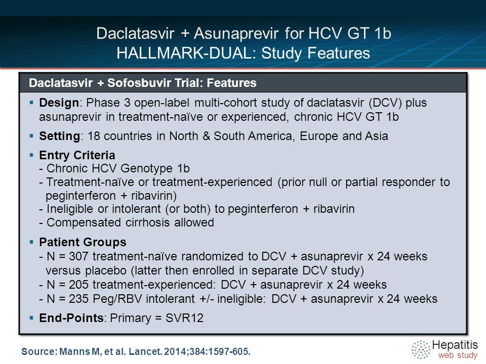 Daclatasvir Daklinza - Treatment - Hepatitis C Online