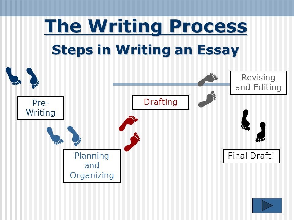 process in writing Being conscious of your own writing process is especially helpful when you find  yourself struggling with a particularly tricky piece here are five steps towards.