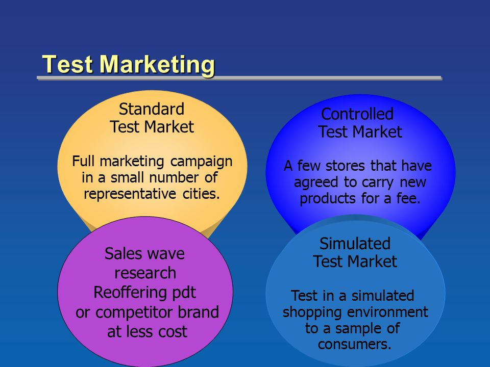 simulated test marketing New product research | test marketing market research simulated test marketing research enables you to experiment and hone in on the best marketing plan.