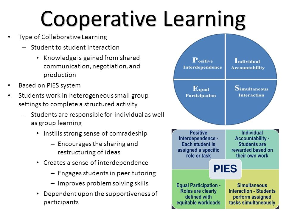 Collaborative Learning In Classroom Interaction ~ Cooperative learning using technology ppt video online