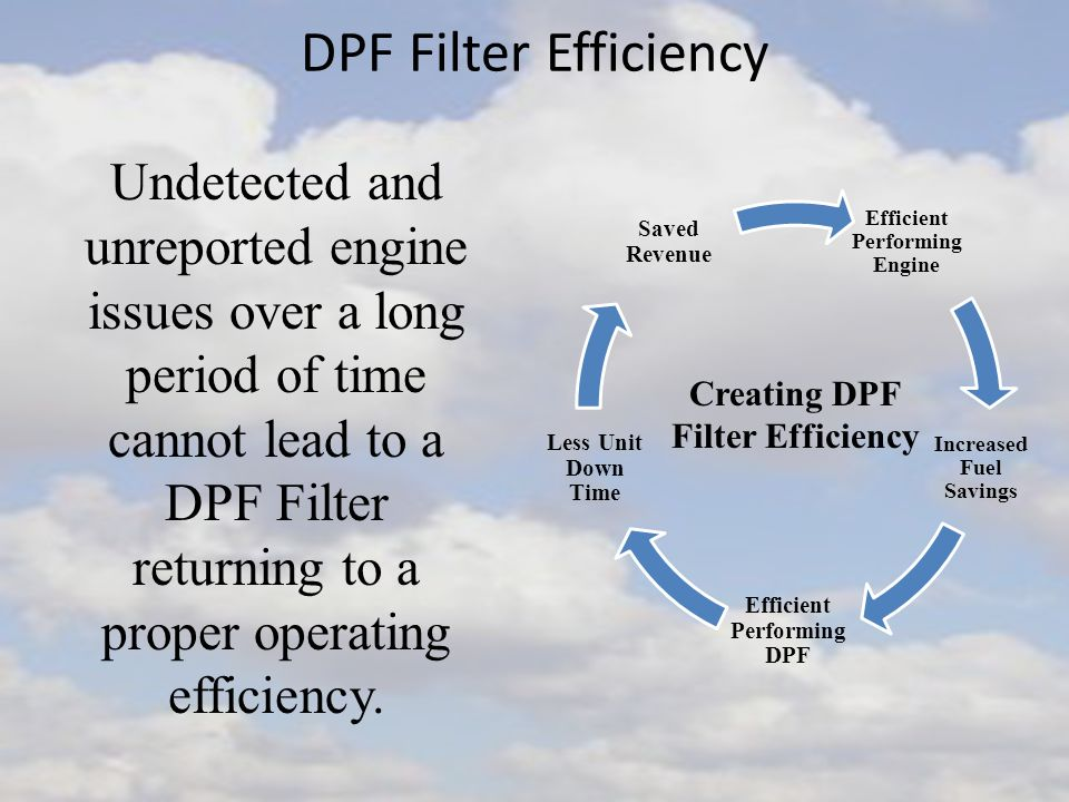 Maintaining Dpf Filters Ppt Video Online Download