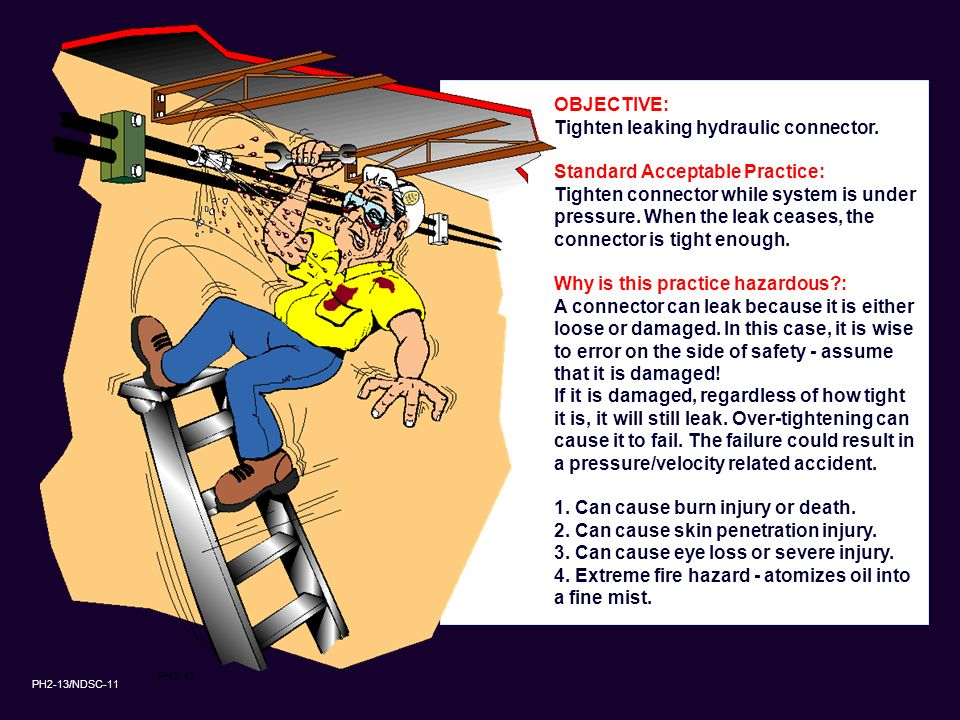 Hydraulic Pressure Safety : Safety with hydraulics ppt download