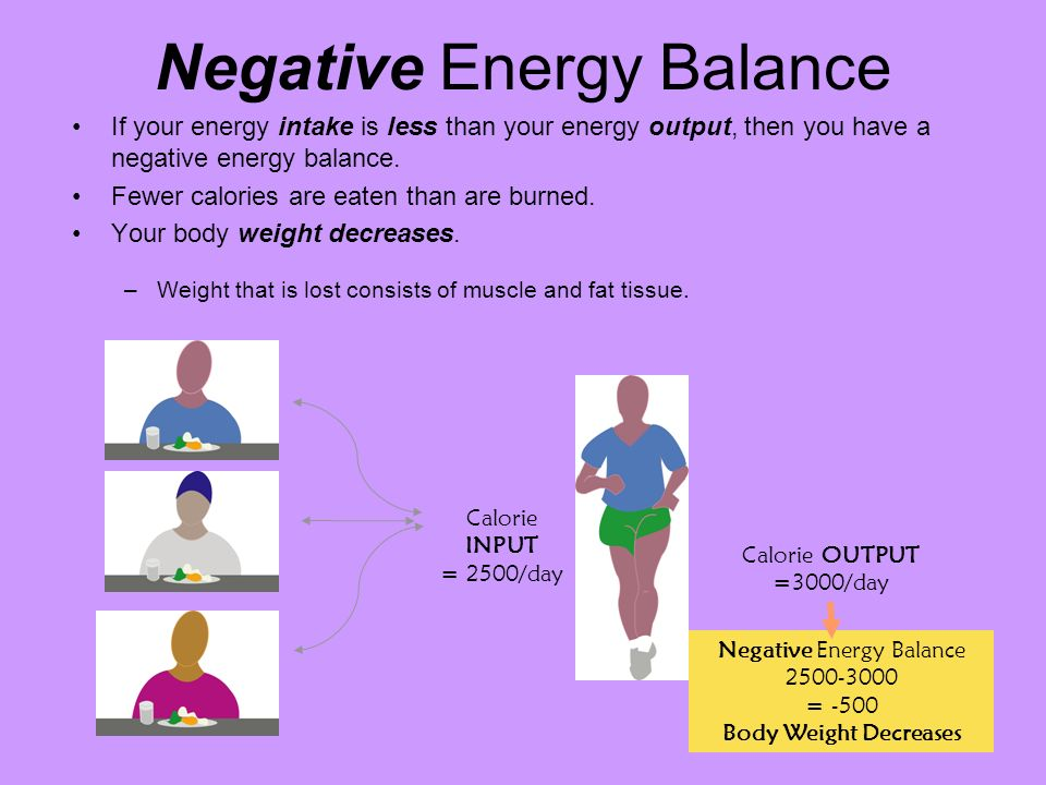 The power of energy balance ppt video online download Negative energy
