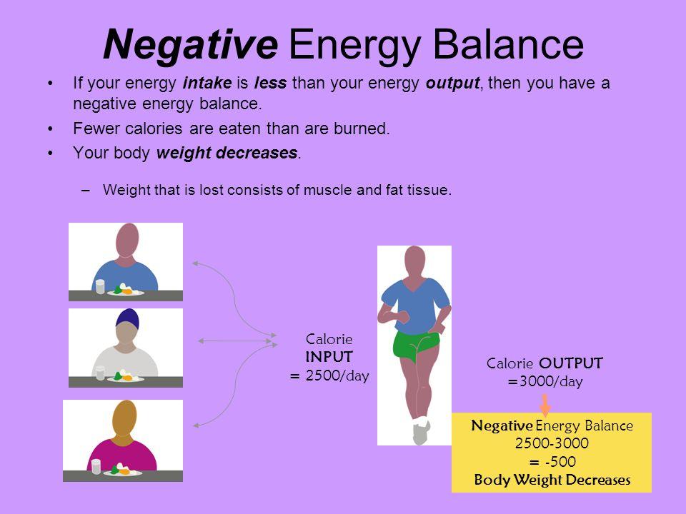 negative energy in body ace energy. Black Bedroom Furniture Sets. Home Design Ideas