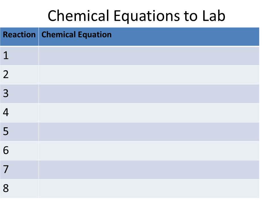 chemical equations lab report Sample lab report #2 in the writing guidelines for engineering and  the  objective of the experiment is to test whether the ideal equation of state holds.