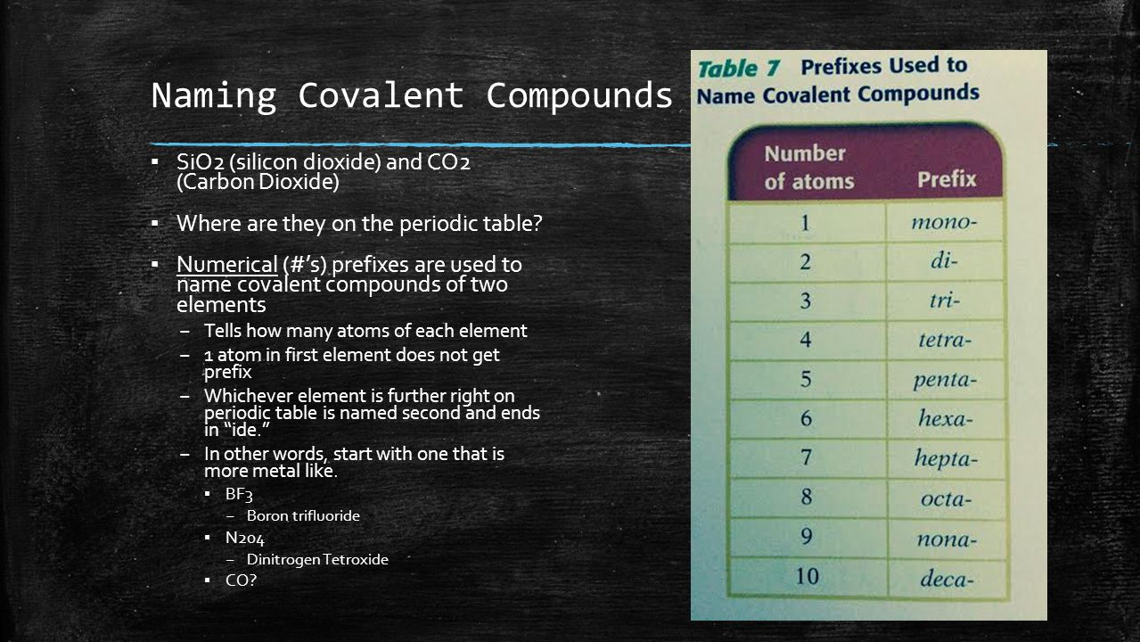 53 compound names and formulas ppt video online download 7 naming covalent compounds gamestrikefo Choice Image