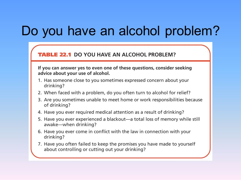 Do+you+have+an+alcohol+problem.jpg