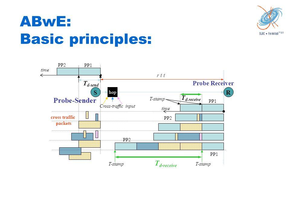 download Recherches sur la methode dans les sciences sociales et en economie politique en