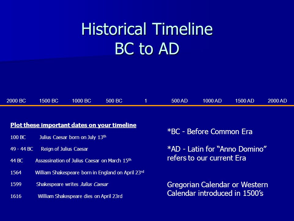 history dates bc and ad dating