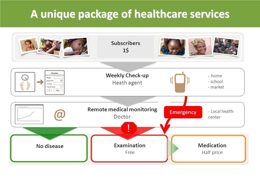 A unique package of healthcare services Une offre de services unique