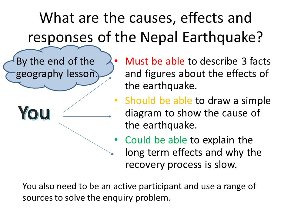 earthquakes history causes and effects Earthquakes occur every day, but most people don't notice the small ones here's what causes earthquakes boundary off the western shore of south america, researchers have mapped the location of historical earthquakes and found  seismic gaps — zones with no recent large earthquake quakes.