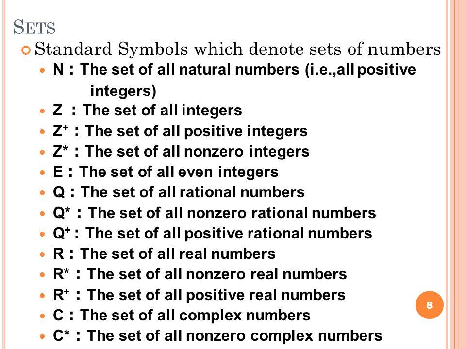 Discrete Mathematics It223 Sem 2 Sy Ppt Video Online Download