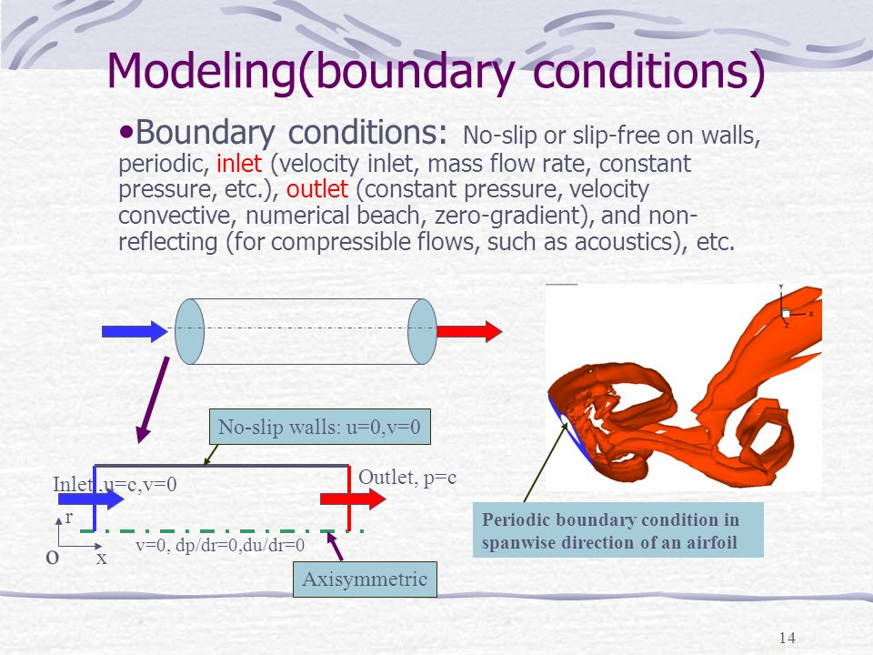 Modeling(boundary conditions)
