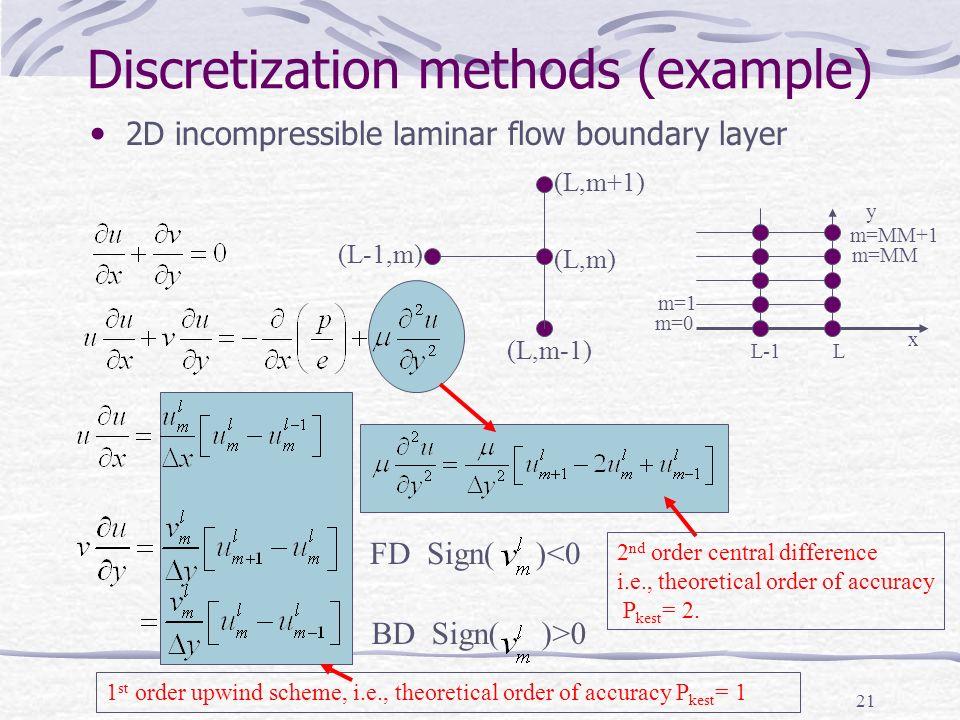Discretization methods (example)
