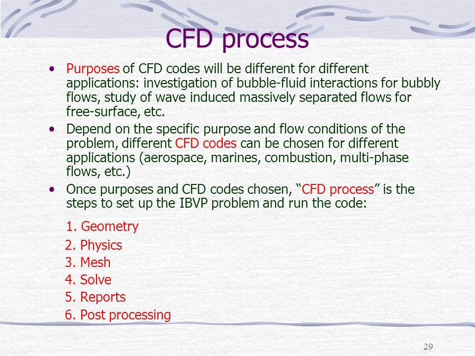 CFD process