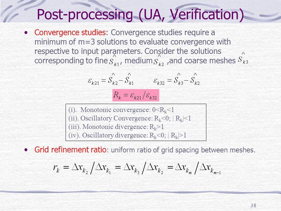Post-processing (UA, Verification)