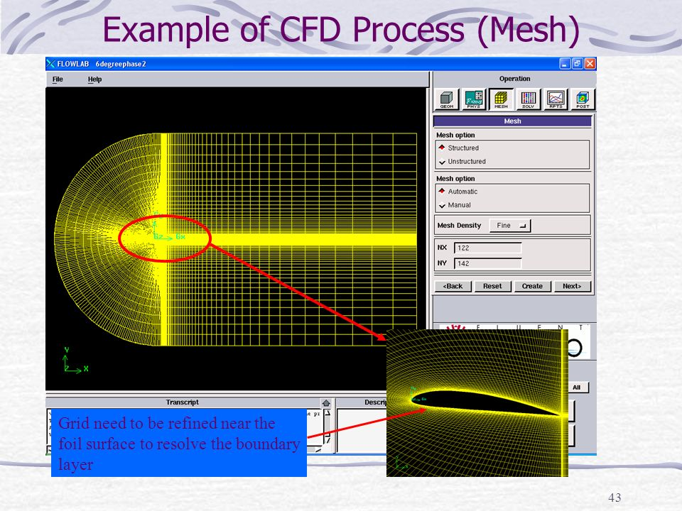 Example of CFD Process (Mesh)