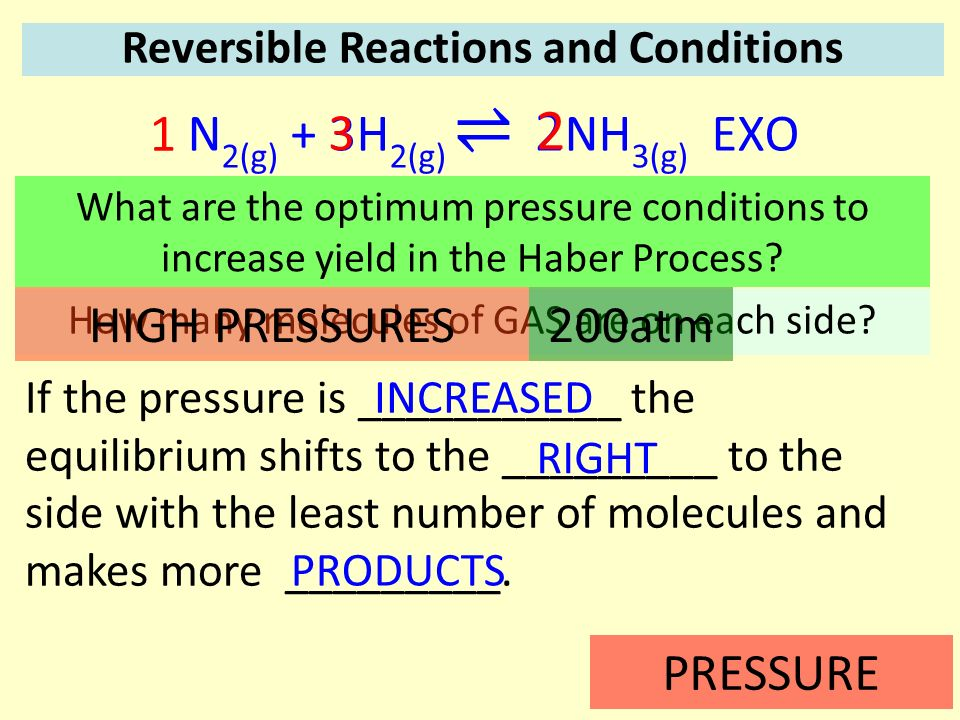 how to tell if reaction is reversible