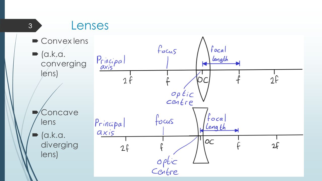 how to find combined focal length of 2 lenses