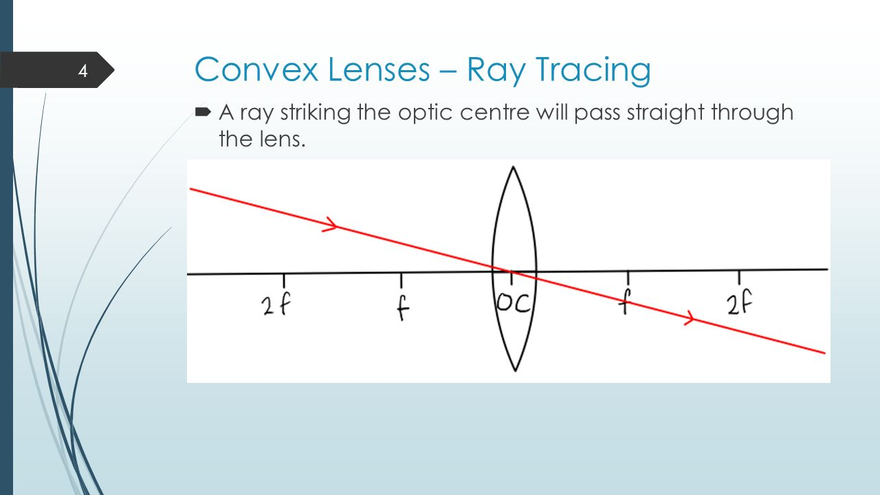 Lenses learning outcomes ppt video online download 4 convex lenses ray tracing pooptronica