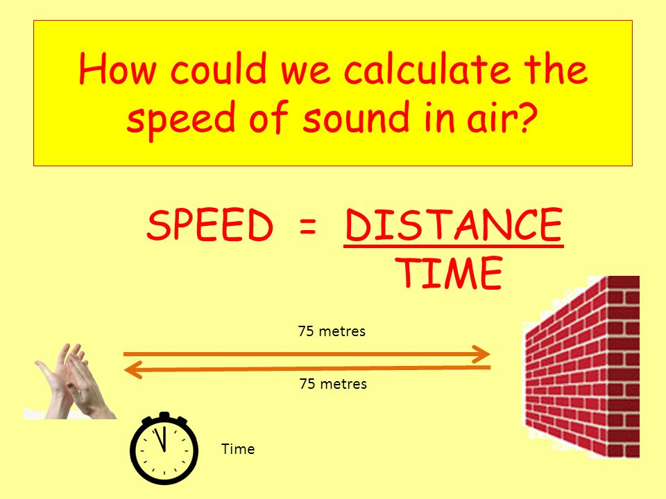 how to find speed of sound in air