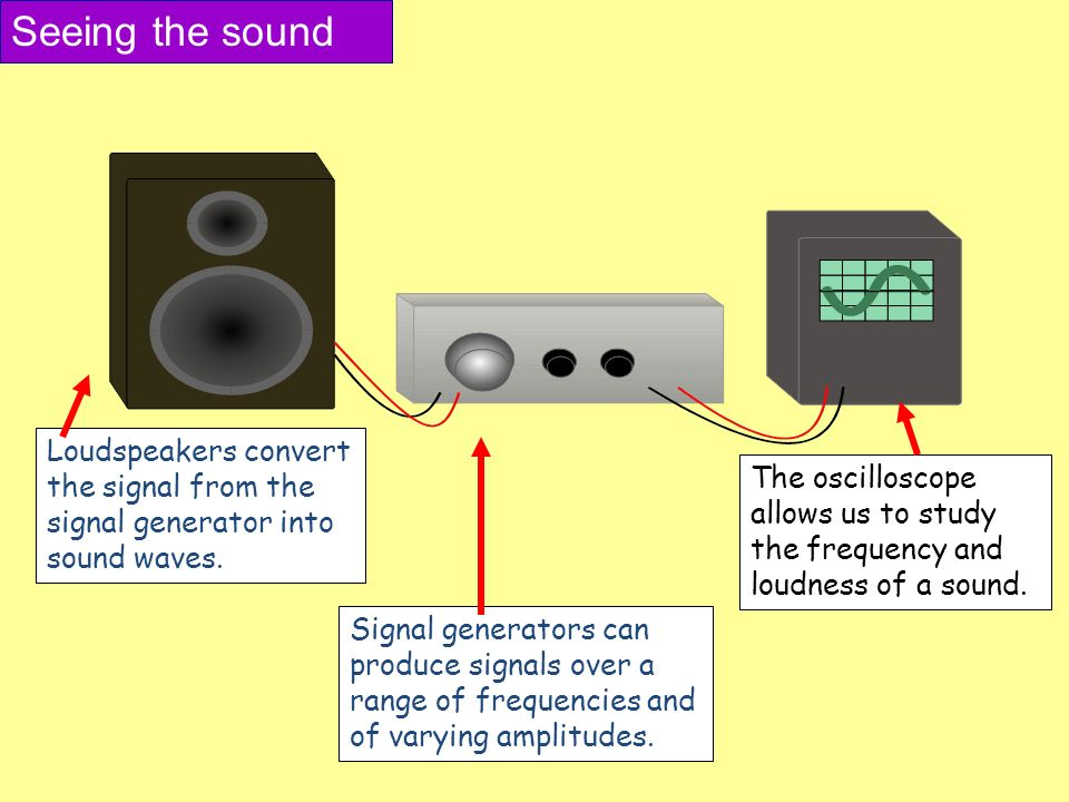 Summary -> Sound Pitch Generator - stargate-rasa info
