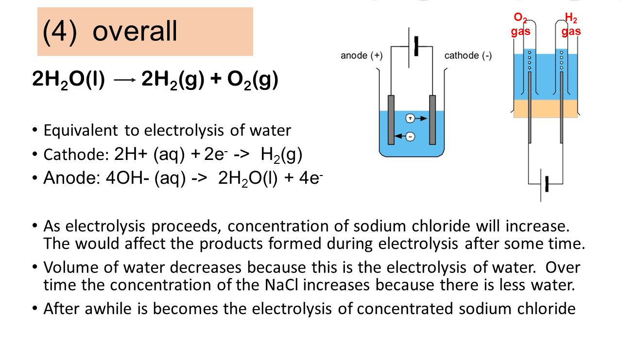 volume of water equation. 65 (4) volume of water equation