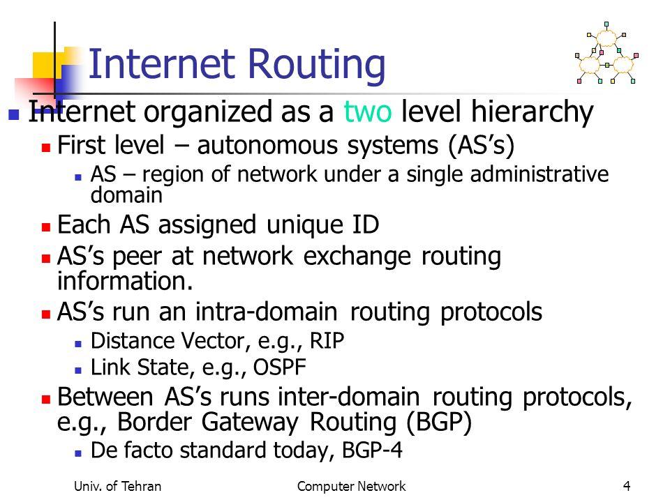 Computer Networks (Graduate level) - ppt download