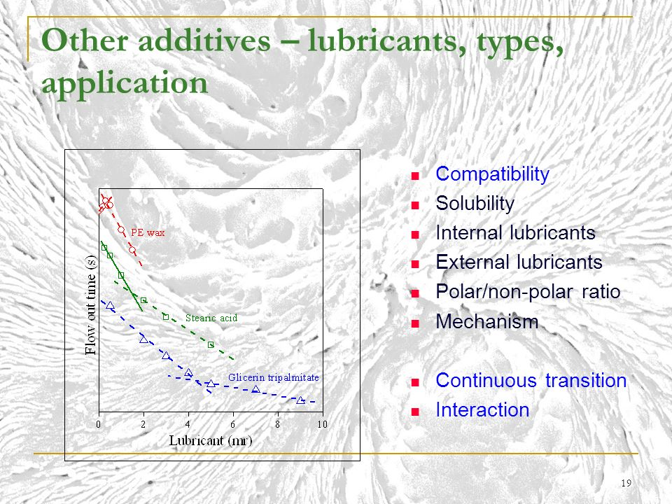 application of types of lubricant A lubricant is a substance,  in the latter application the additives are called metal  (api) designates several types of lubricant base oil: group i.