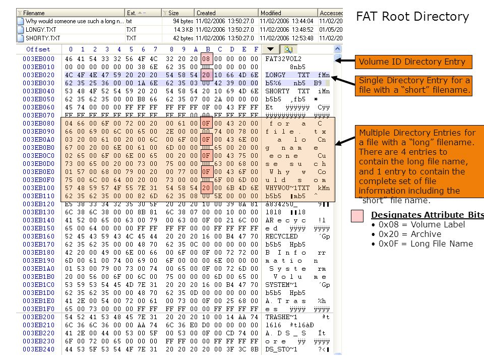 ntfs short 4 The fat contains an entry for every file stored on the volume that contains the   fat16, fat32 and ntfs each use different cluster sizes depending on the size.