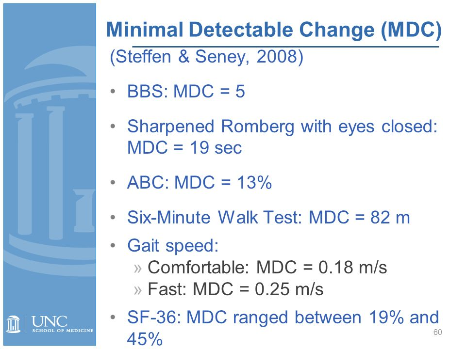 6 minute walk test form pdf