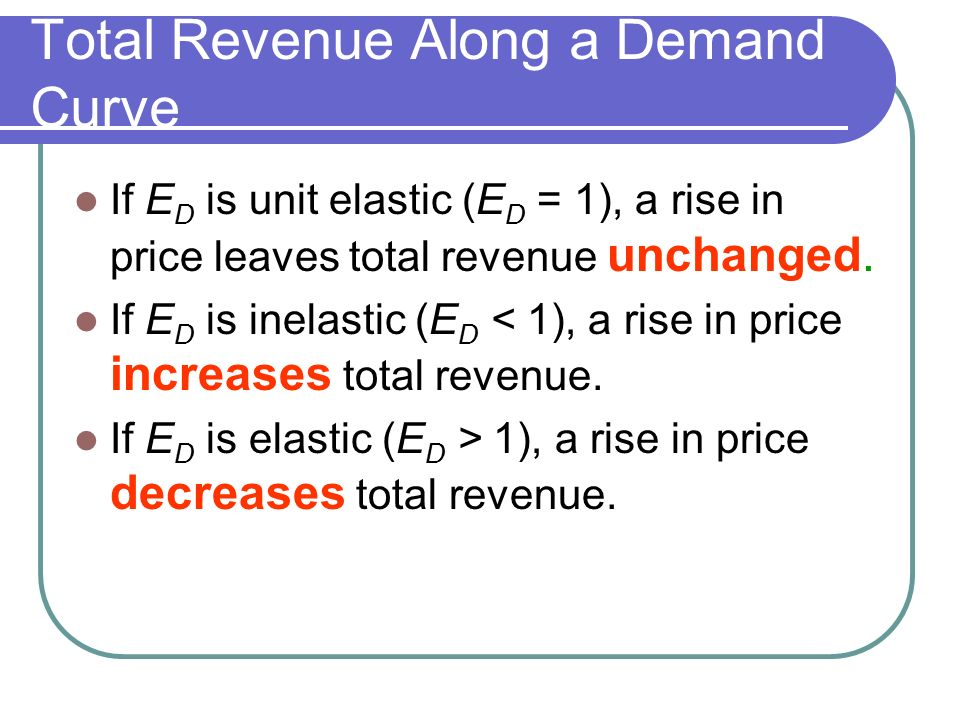 CHAPTER 4 ELASTICITY OF DEMAND AND SUPPLY - ppt download